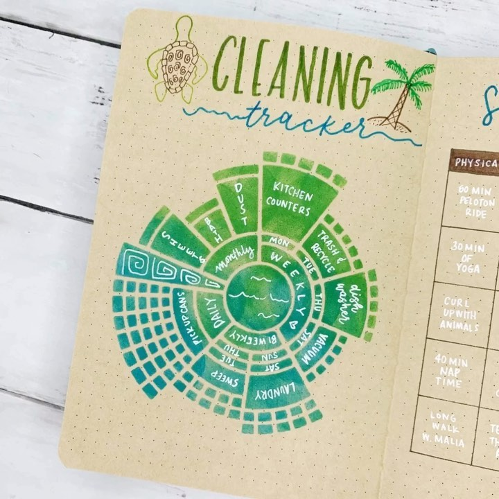 Spring Cleaning BuJo Spread
