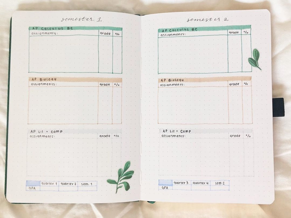 Bullet Journal Grades Tracker