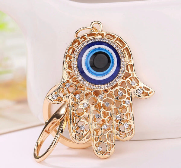 Hand Shaped Evil Eye