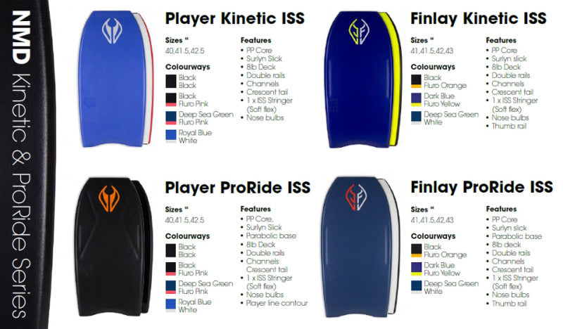 NMD-Proride-Kinetic-bodyboards-2015