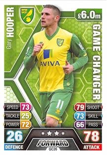 Match Attax Extra 2013/2014 Gary Hopper Game Changer 13/14