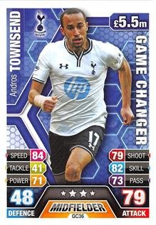Match Attax Extra 2013/2014 Andros Townsend Game Changer 13/14