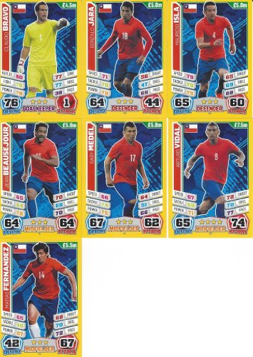Match Attax England World Cup 2014 Chile Base Card Team Set (7 Cards)