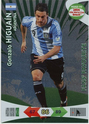 Adrenalyn XL Road To 2014 World Cup Brazil #191 Gonzalo Higuain Fans Favourite