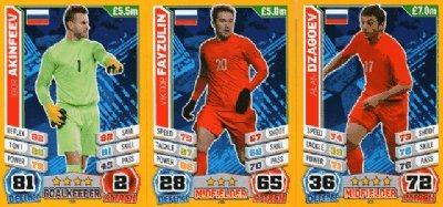 Match Attax England World Cup 2014 Russia Base Card Team Set (3 Cards)