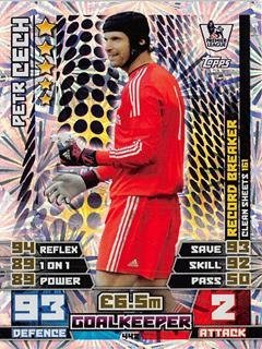 Match Attax 2014/2015 Petr Cech Record Breaker 14/15