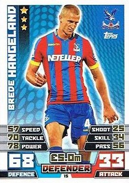 Match Attax Extra 2014/2015 Crystal Palace Squad Updates 14/15