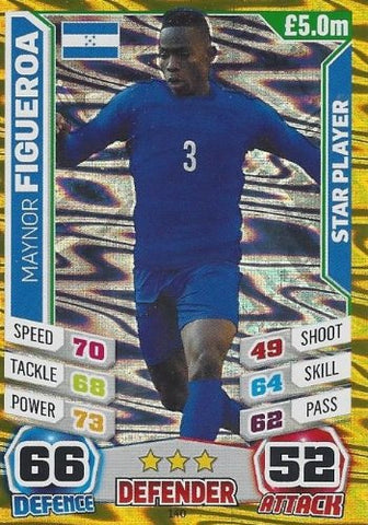 Match Attax England World Cup 2014 Maynor Figueroa Star Player