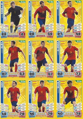 Match Attax England World Cup 2014 Spain Base Card Team Set (11 Cards)
