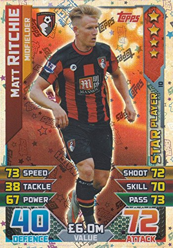 Match Attax 2015/2016 Matt Ritchie Star Player Trading Card 15/16