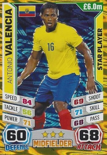 Match Attax England World Cup 2014 Antonio Valencia Star Player