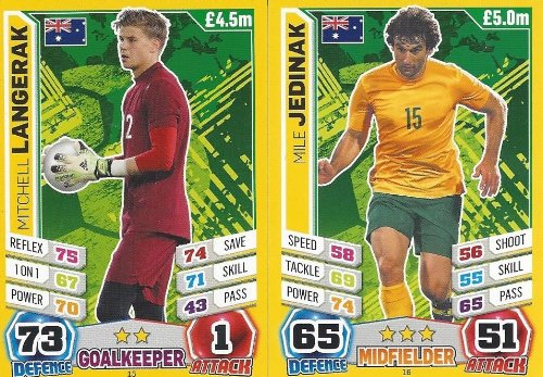 Match Attax England World Cup 2014 Australia Base Card Team Set (2 Cards)