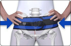 Active Ortho Active S-I Belt for Sacroiliac Pain