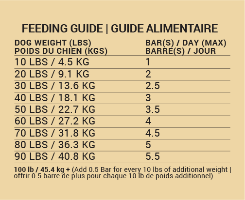 The Out Bar, Feeding Guide by The Great Outdogs