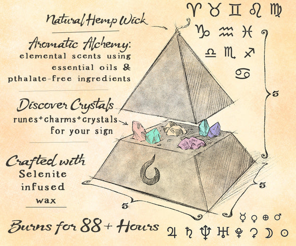 Pyramid Crystal Candle Blueprint