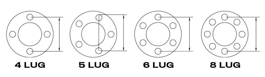 Ford Ranger Lug Pattern >> How To Measure Your Trailer S Wheel Bolt Circle Lug Or Bolt