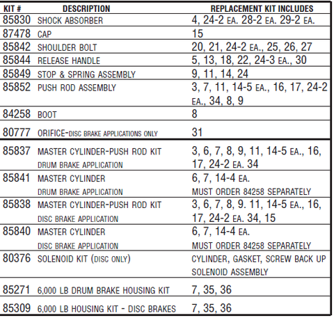 Atwood Hydraulic Brake Actuator Parts List
