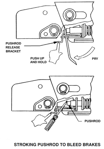 Brake Bleeding Instruction Diagram