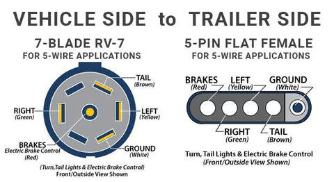5 Wire Trailer Wiring Diagram from cdn.shopify.com