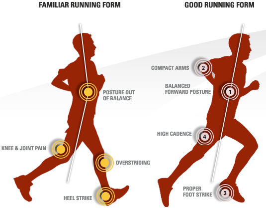 Barefoot Running Shoe Wear Pattern