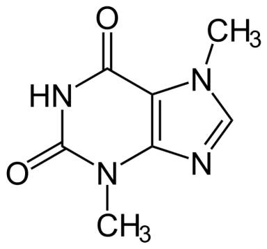 Theobromine Molecular Structure