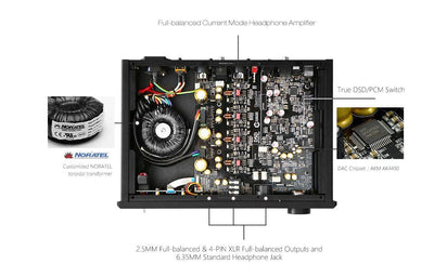 Top quality power supply, dac, balanced class A amp