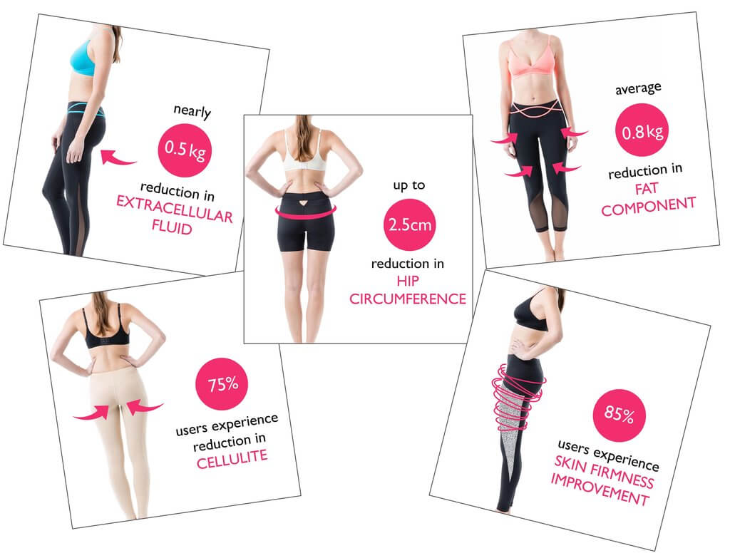 results of dream leggings- zarie online hong kong