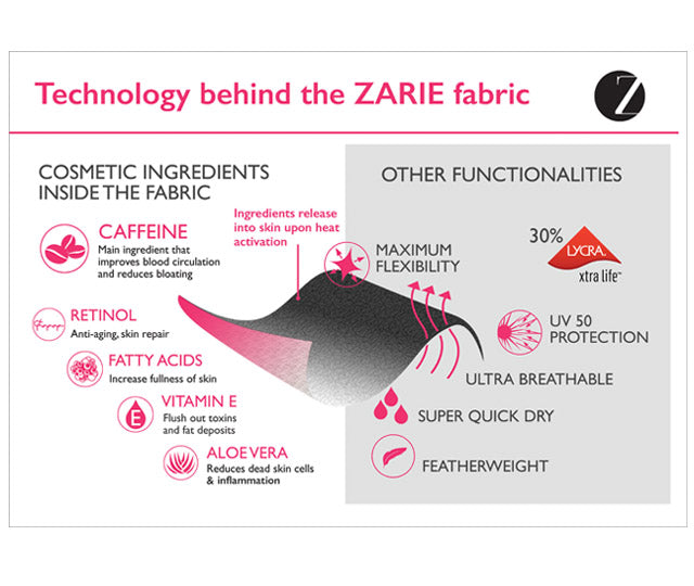 Find out what Zarie leggings can do for you!