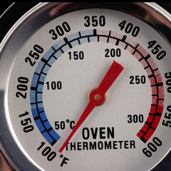 Vlees temperatuur / Over thermometer