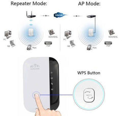 Draadloze WiFi repeater 300Mbps 802.11n/g/b (netwerk router)