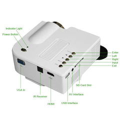 Mini Led Projector (Beamer)