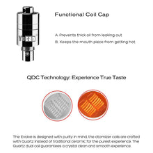 Load image into Gallery viewer, Yocan Evolve Plus Coils, QDC Quartz Dual Coil or Ceramic Donut (5 pack)
