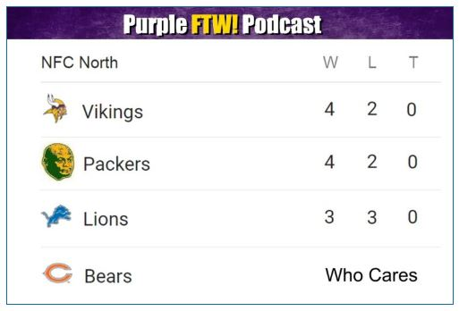 Purple For The Win Podcast: Vikings-Packers Recap: Into the Great Wide Open