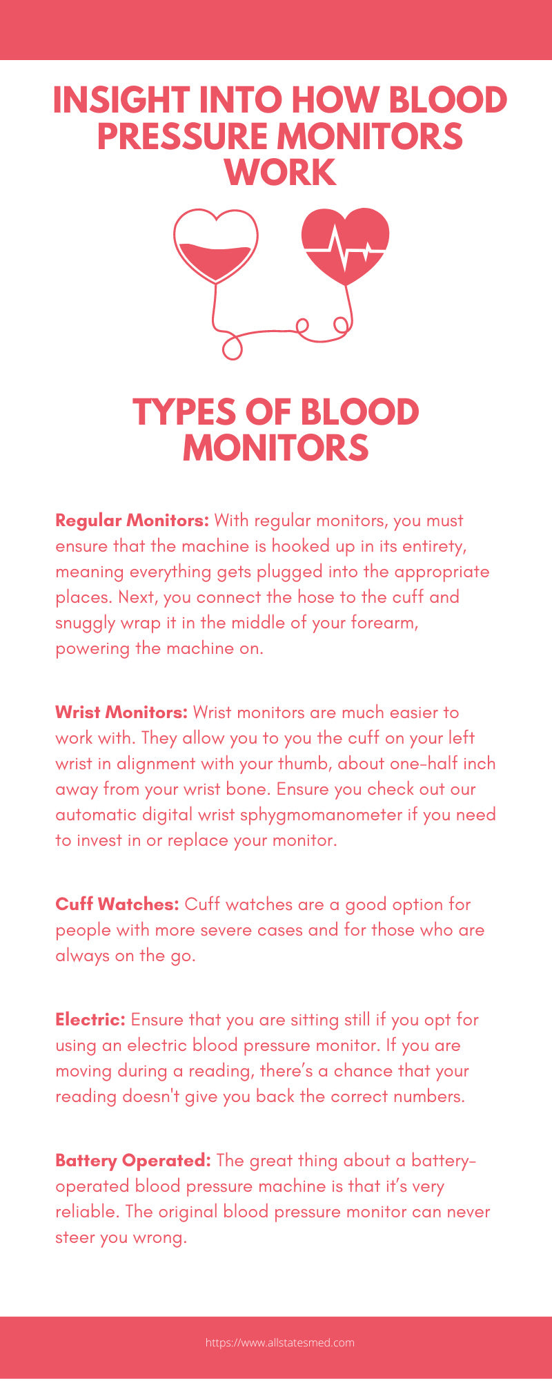 Insight Into How Blood Pressure Monitors Work