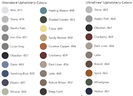 MIDMARK Color chart
