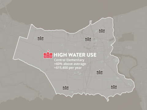 Monitor water usage including lead flushing at all buildings and schools in districts