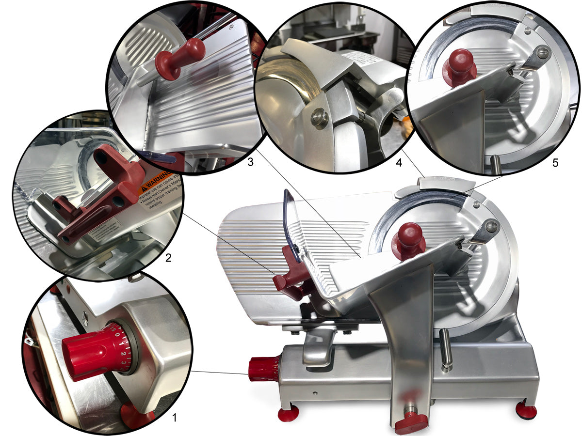 The anatomy of a meat slicer