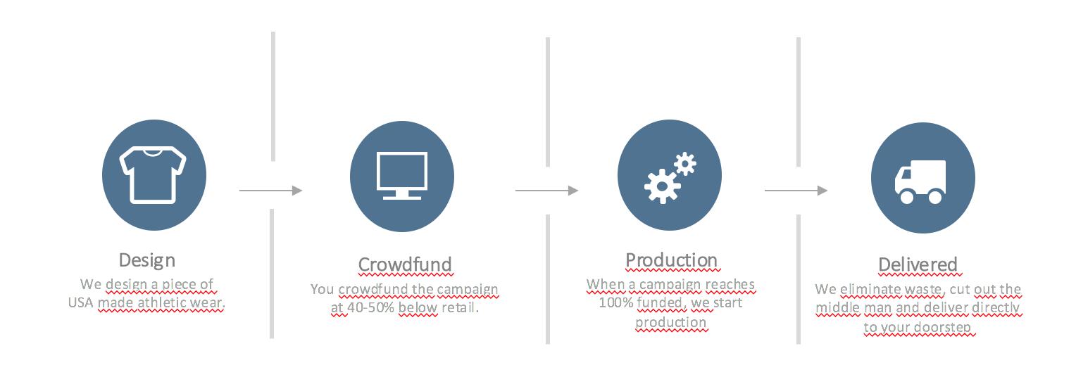 Crowdfund Graphic