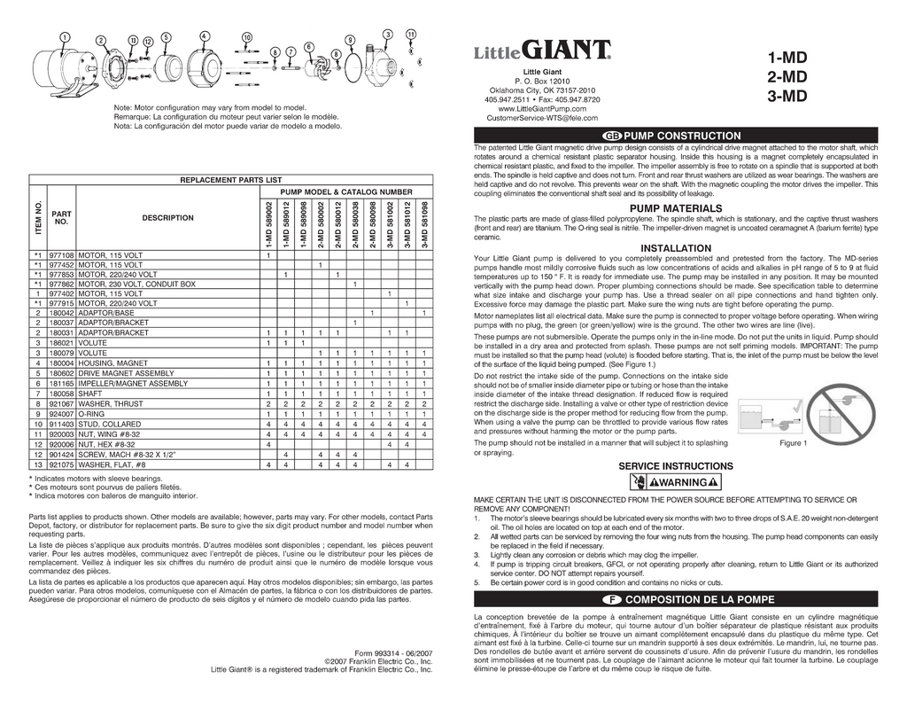 Little Giant Installation Manual (1-MD, 2-MD, 3-MD)