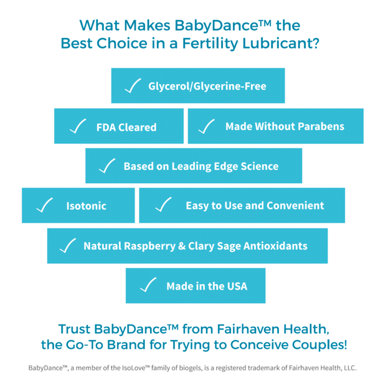 My Fertility  |  BabyDance Fertility Friendly Lubricant