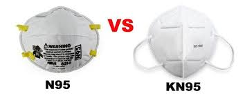 N95 vs. KN95 Masks – Which Is Better for Coronavirus?