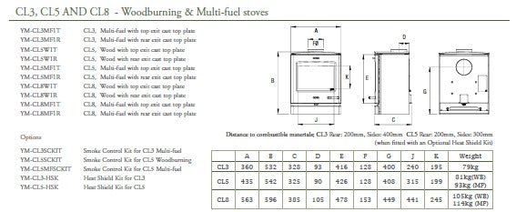 CL5 Multi Fuel Stove 2