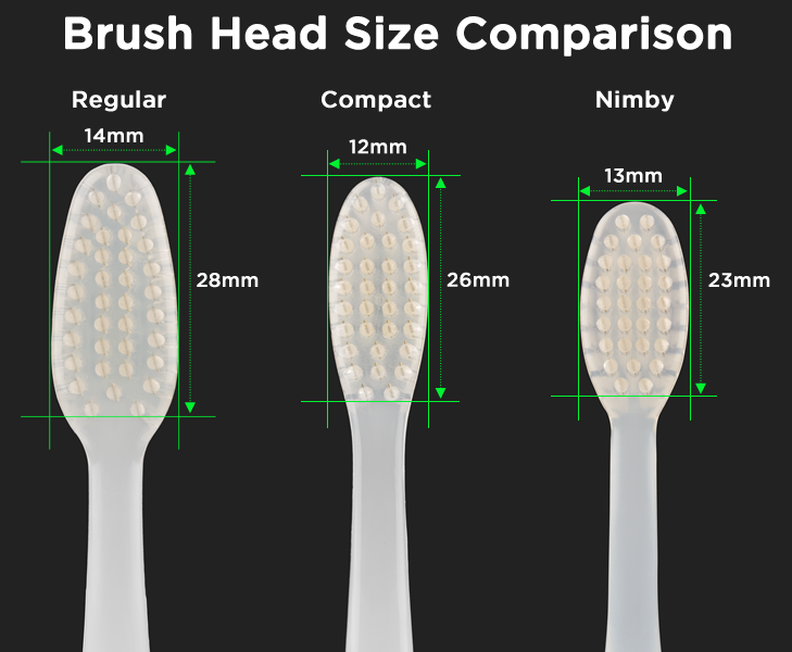 Nimbus Brush Head Size Comparison