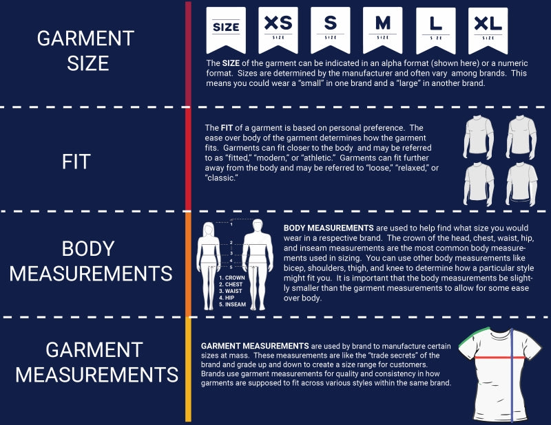 Lapco Sizing, Fit, and Measurements infographic