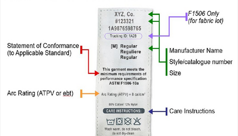Understanding Care Maintenance Of Fr Clothing Lapco Fr Www