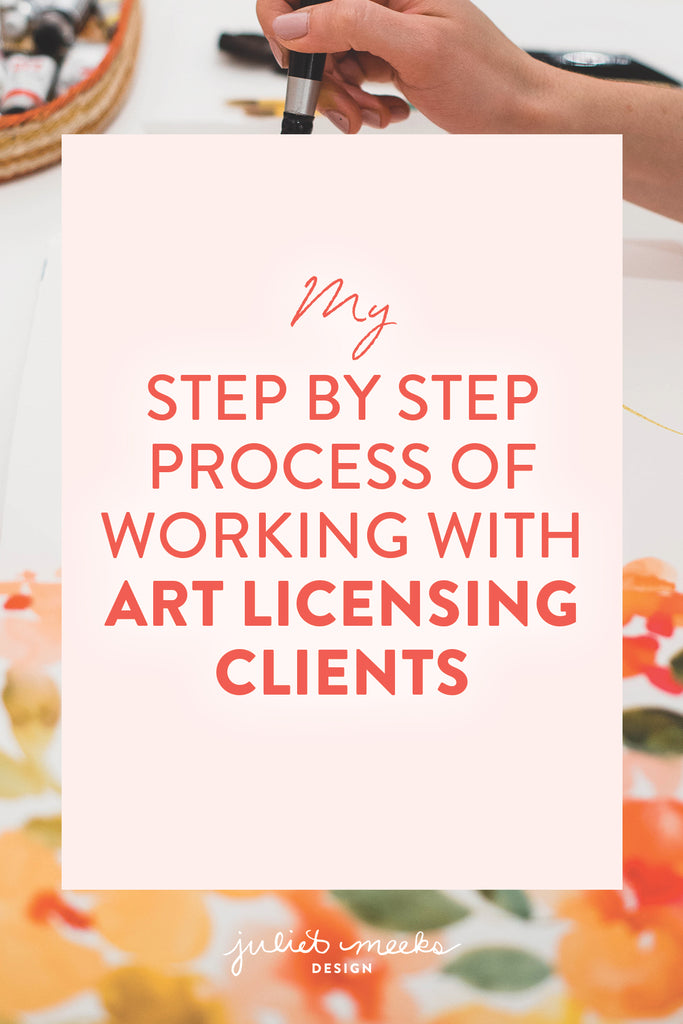 My Step by Step Process of Working with Art Licensing Clients