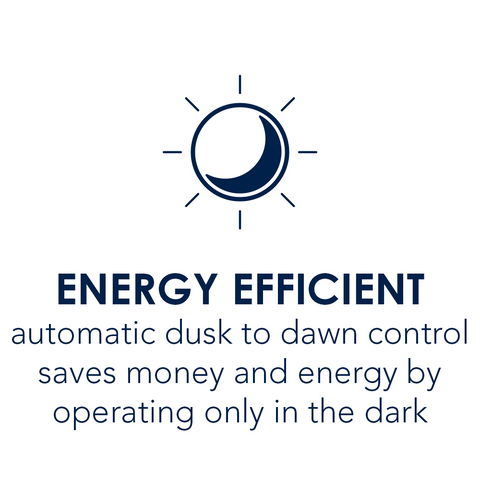 Energy Efficient automatic dusk to dawn control saves money and energy by operating only in the dark
