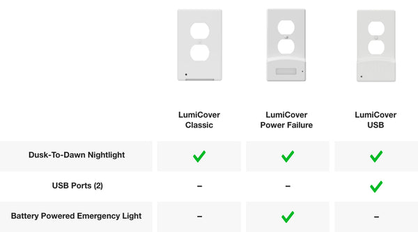 LumiCover Product Comparison Chart