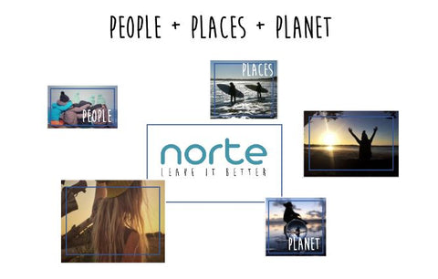 People Places Planet