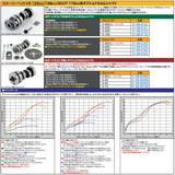 178cc SCUT Takegawa Super Head +R Bore Up Kit - The Best Minimoto, Pitbike, Minibike Source - Factory Minibikes